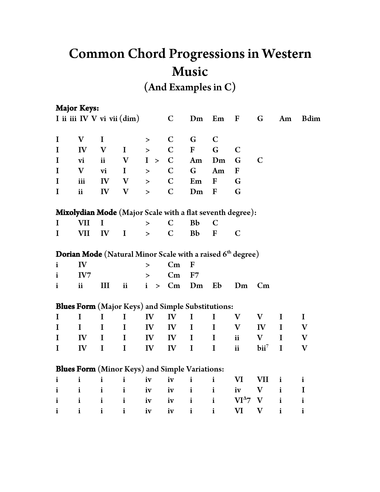 Common Pop Music Chord Progressions Common Chord Progressions In