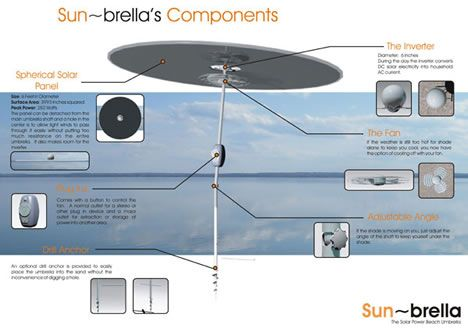 Solar Powered Beach Umbrella