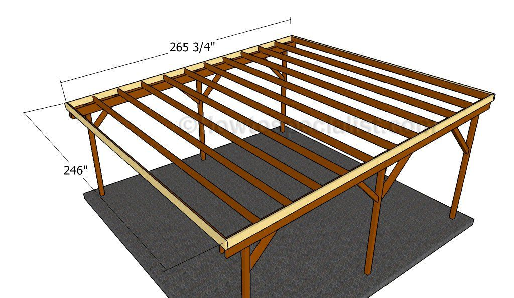 Flat roof double carport plans Dielňa