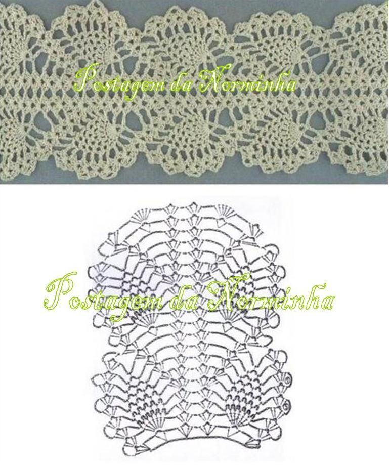 OFICINA DO BARRADO: Croche - Renda em Ponto \