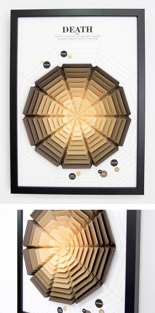 Pattern Matters by Lim Siang Ching | Inspiration Grid | Design Inspiration
