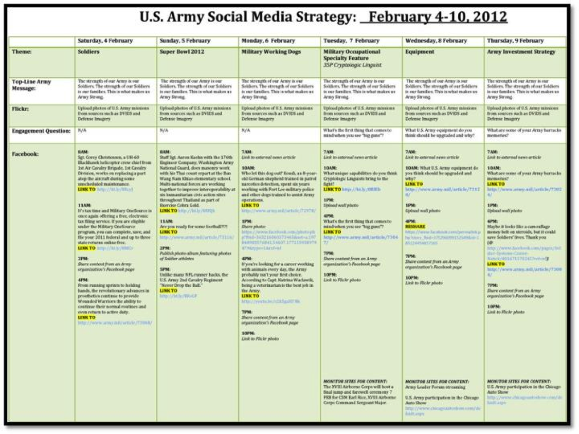 social media marketing calendar