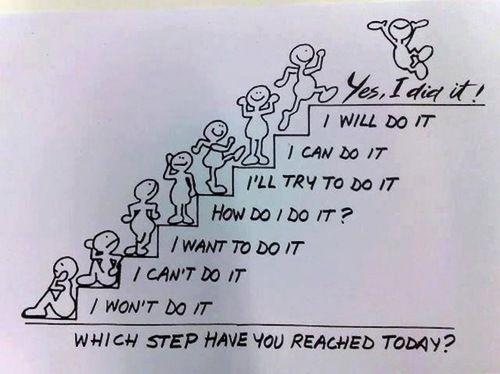 Citate Motivationale Fotografie : Citate motivationale despre succes căutare google