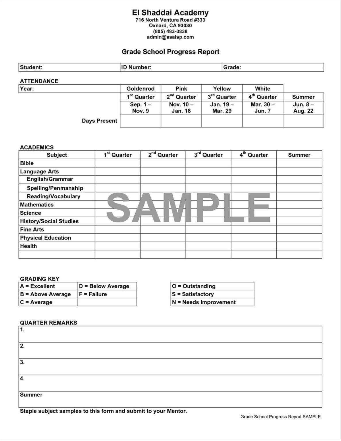High School Report Card Template Letter Sample Deped