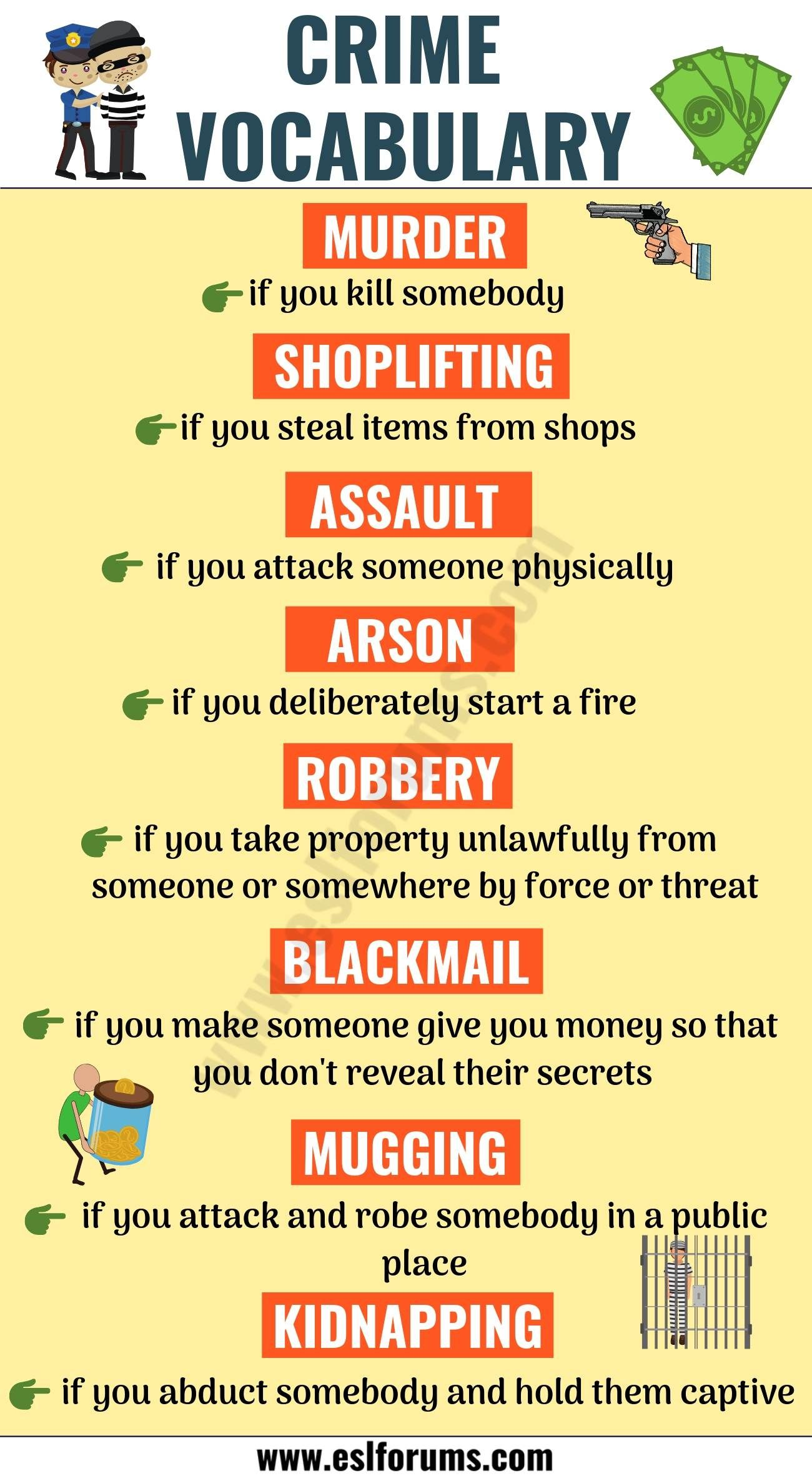 Types Of Crimes Learn Popular Types Of Crimes In English