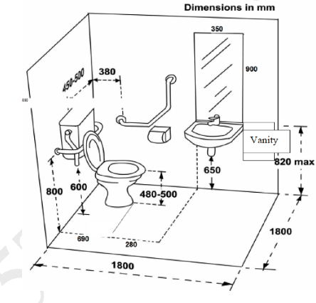 Toilet Cubicle Dimensions cubicles, toilets and panama on