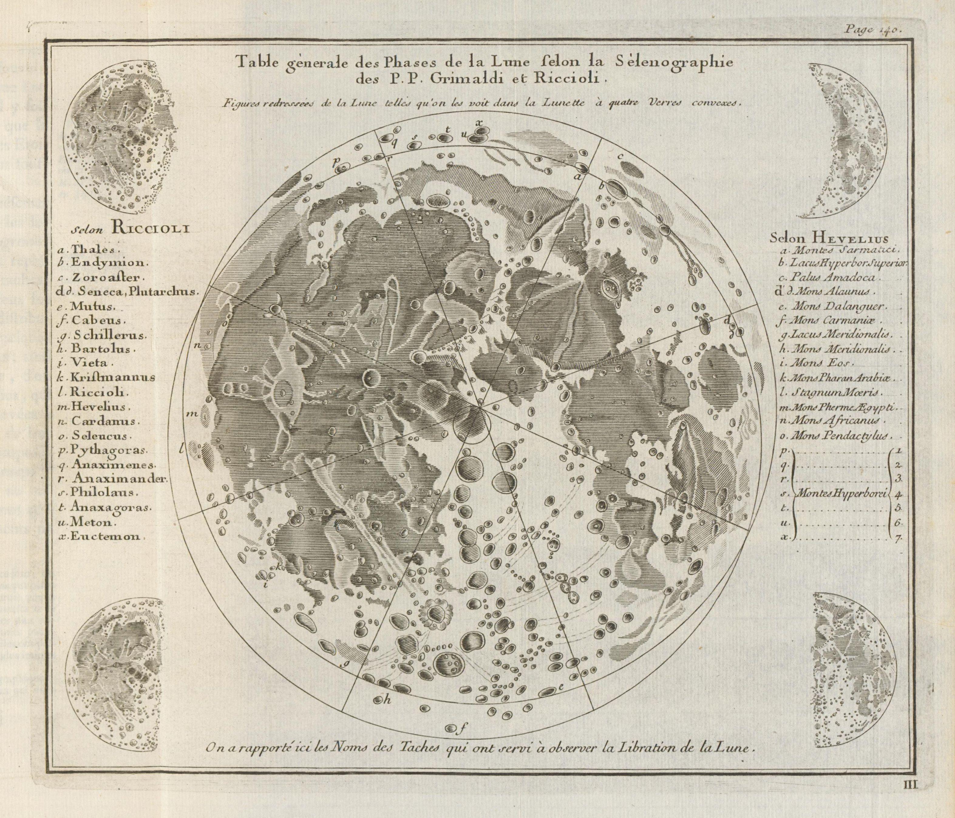 1651 Riccioli Grimaldi