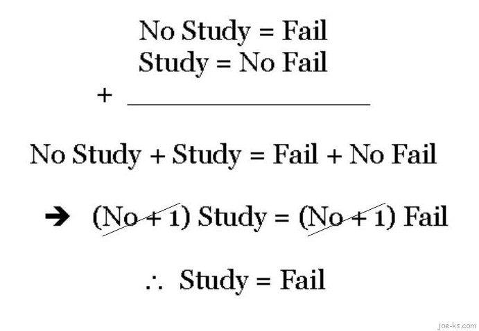 Exam Joke Exams Funny Math Jokes Physics Jokes