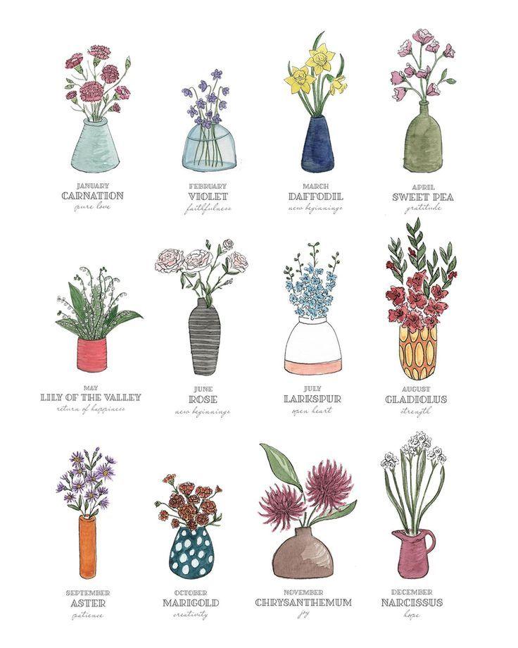 Birth month flowers 8x10 art print language of flowers