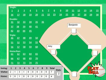 Baseball Powerpoint Template Create Your Own Review Game Classroom Games Sports Theme Classroom Sports Classroom