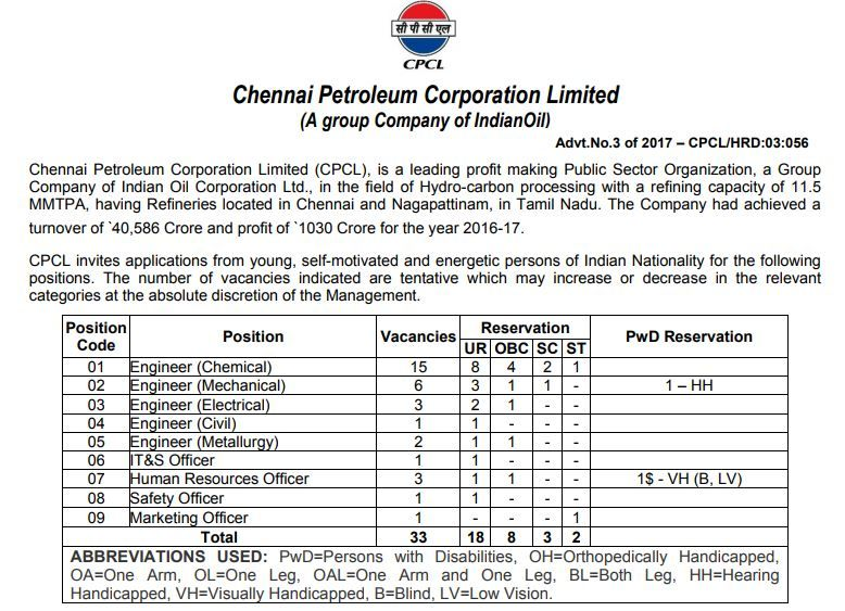 Jobs for BE \/ BTech \/ MBA \/ MSW \/ PM Degree holders CPCL http - petroleum engineer job description