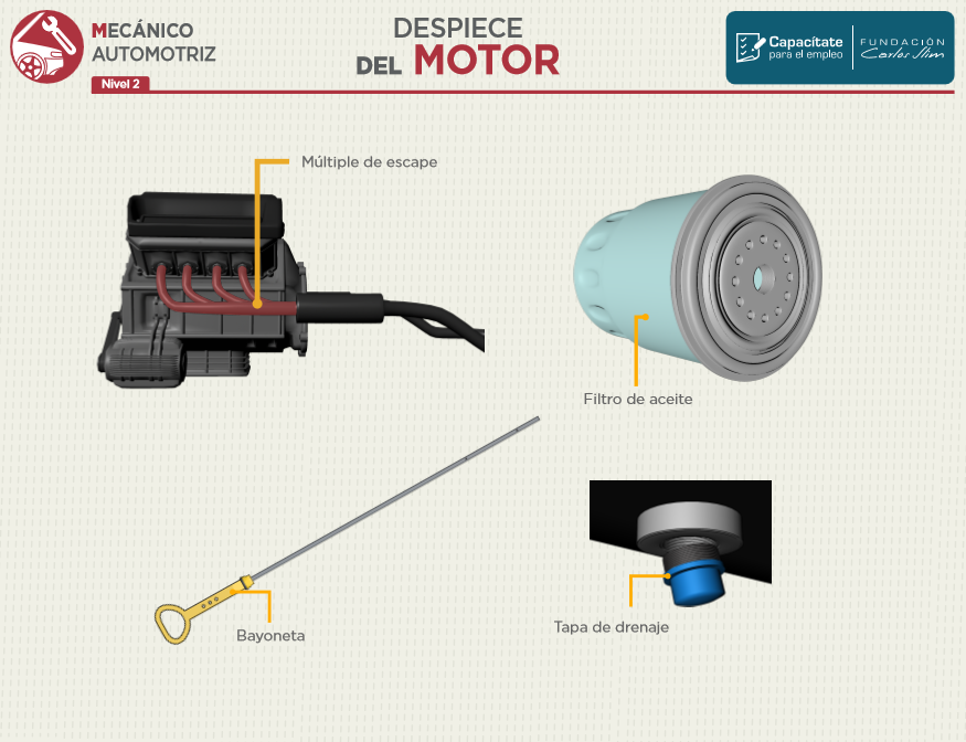 Infografías para mecánica automotriz Mecanica automotriz
