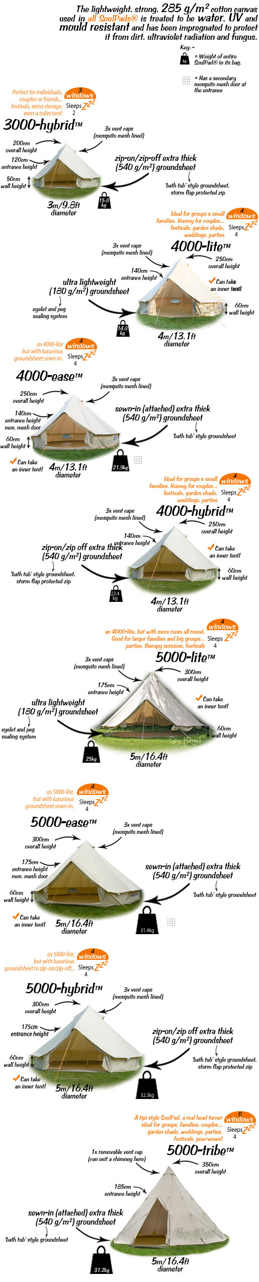 Great tents
