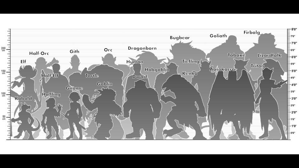 [Art] 5e visual race size comparison. Version 2 with