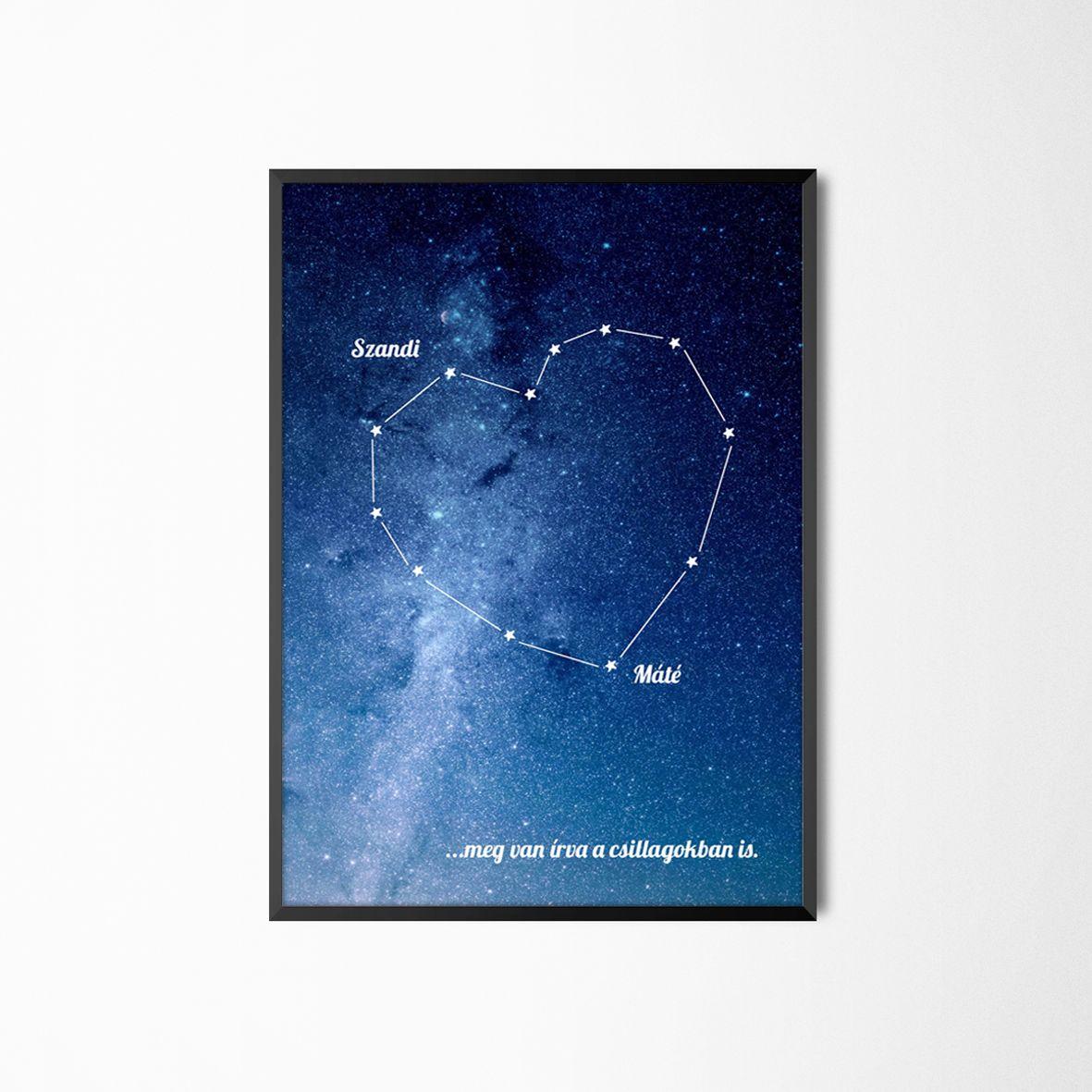 A mi csillagképünk (kicsi)