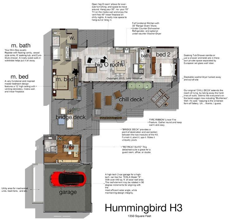 12 Awesome Hummingbird House Plans