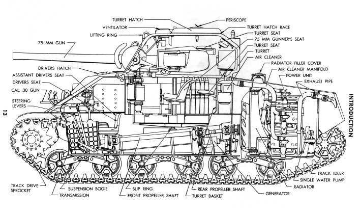 Schematic for an M4 Sherman tank | Military History & Equipt ...