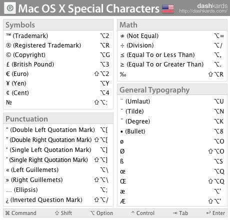 special characters keyboard shortcuts mac