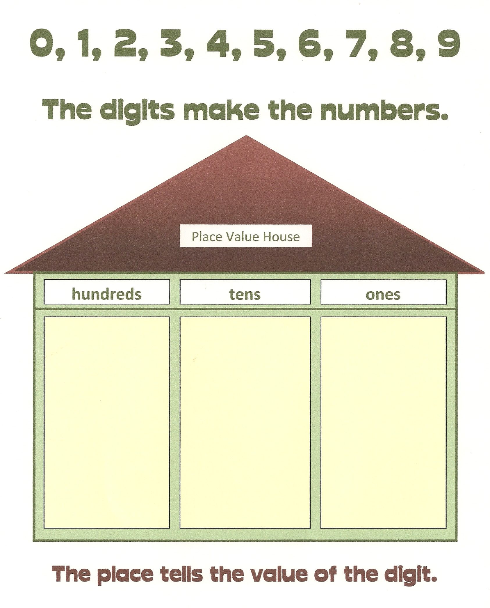 Second Grade Place Value House