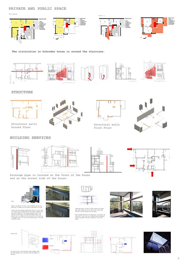 This Project Was About Spatial Analysis Of An Existing Building Of Schroder House Schroder House Site Analysis Architecture Spatial Analysis