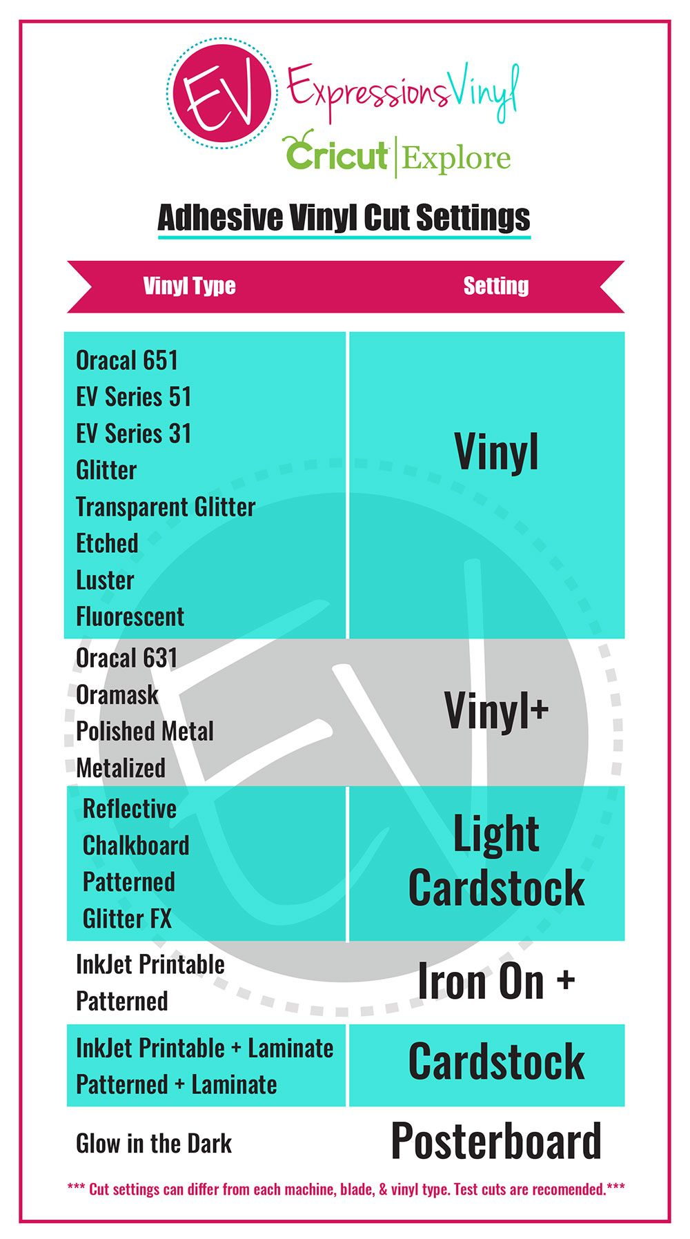 image regarding Printable 651 Vinyl named Pin upon cricut