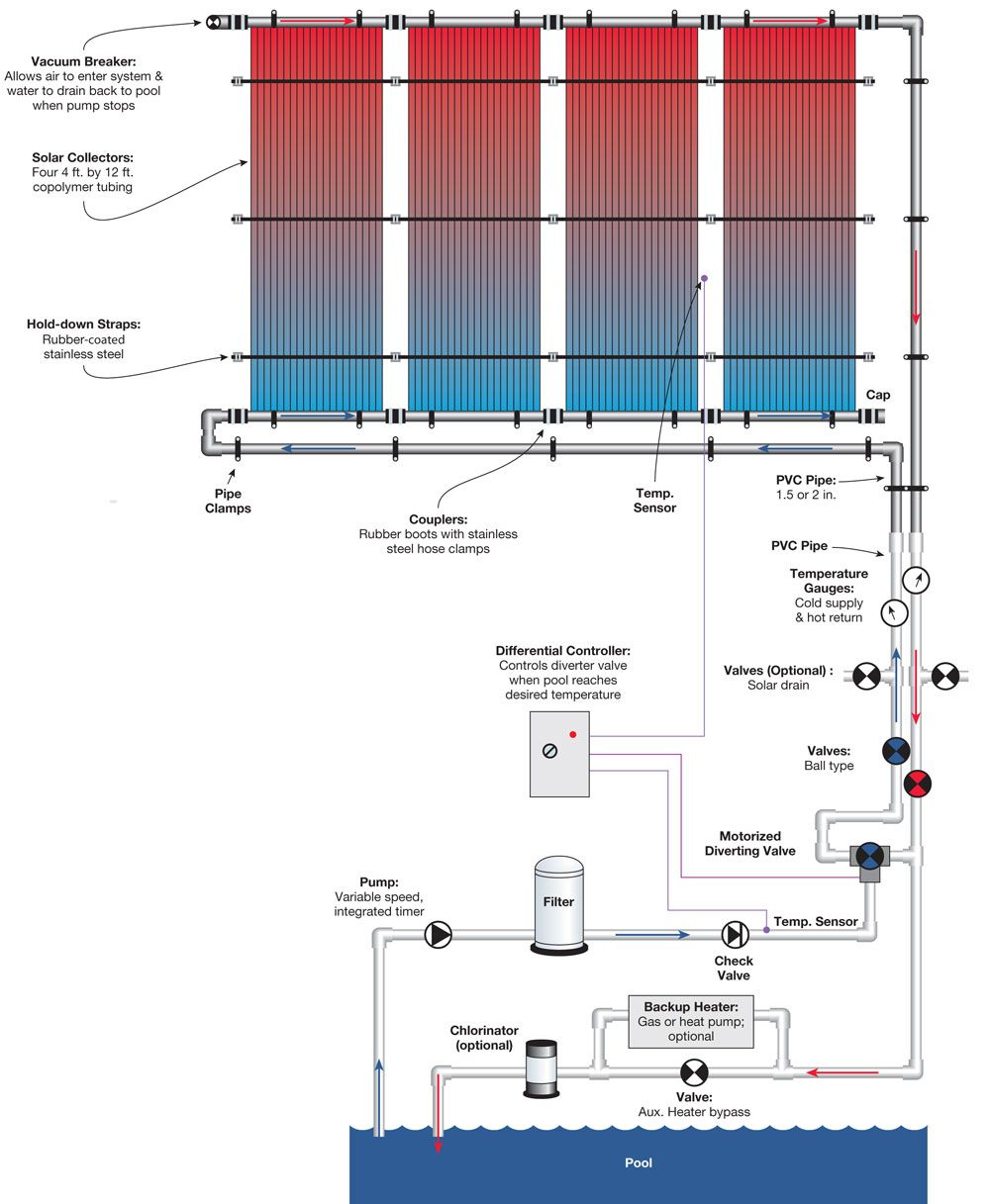 7 Specs Schematic Woodruff Skiz Jpg 1000 1217 Solar Panels Solar Installation Solar Heating