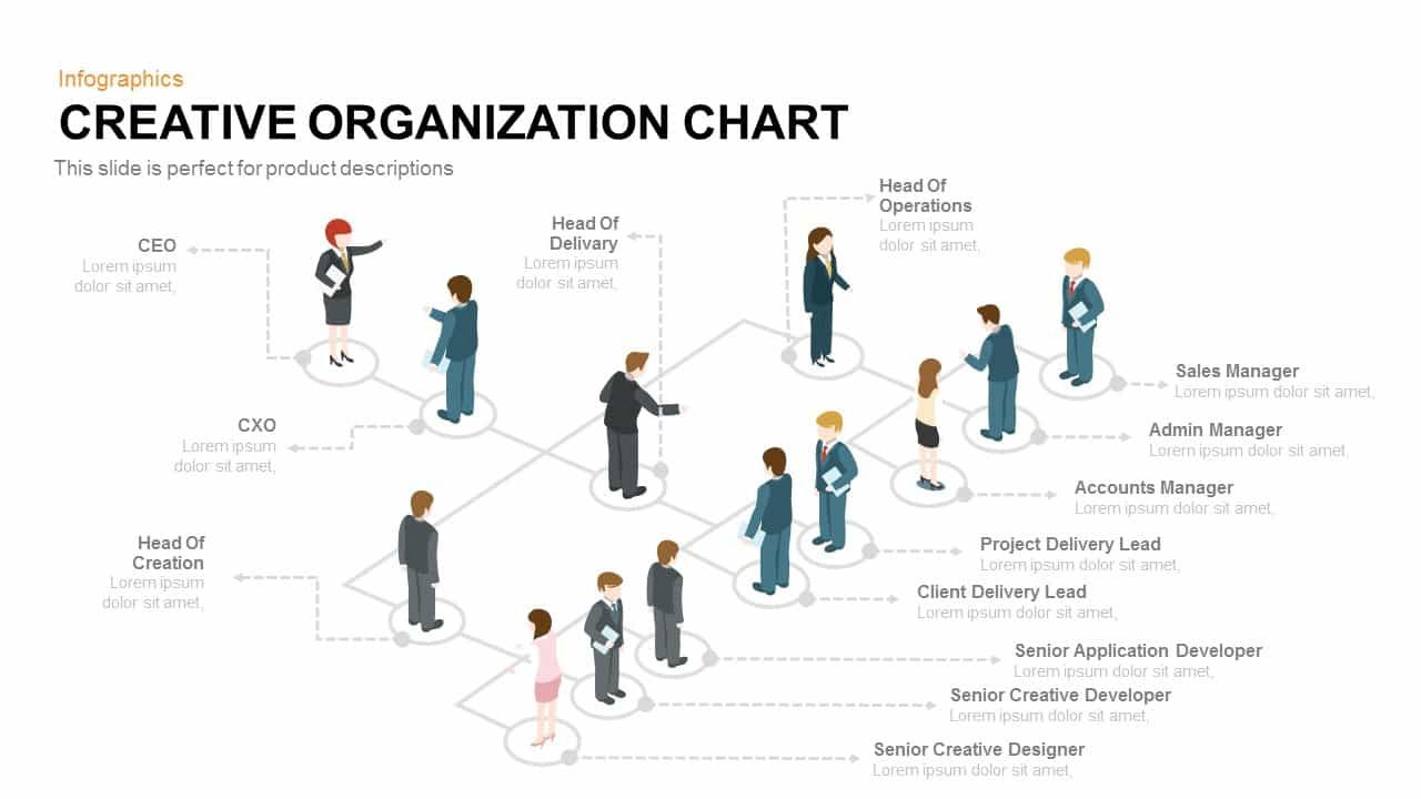 Creative Organization Chart Powerpoint Template And Keynote Slide Is
