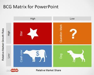 free bcg matrix template for powerpoint is a powerpoint, Powerpoint templates