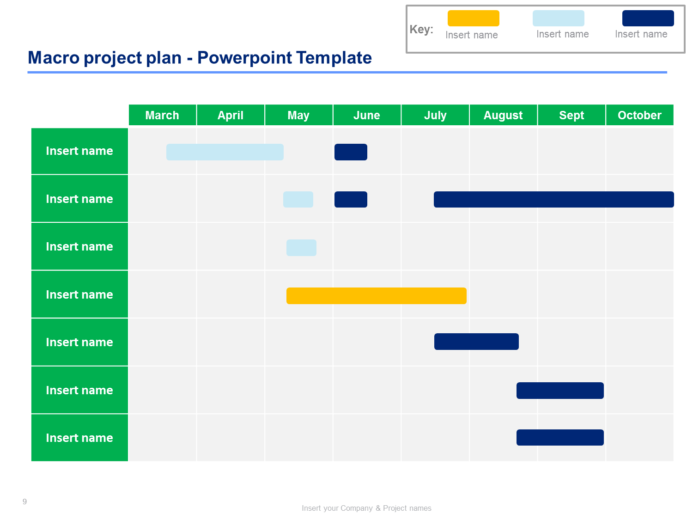 Project Timeline Template Project Timeline Template Schedule Template Powerpoint