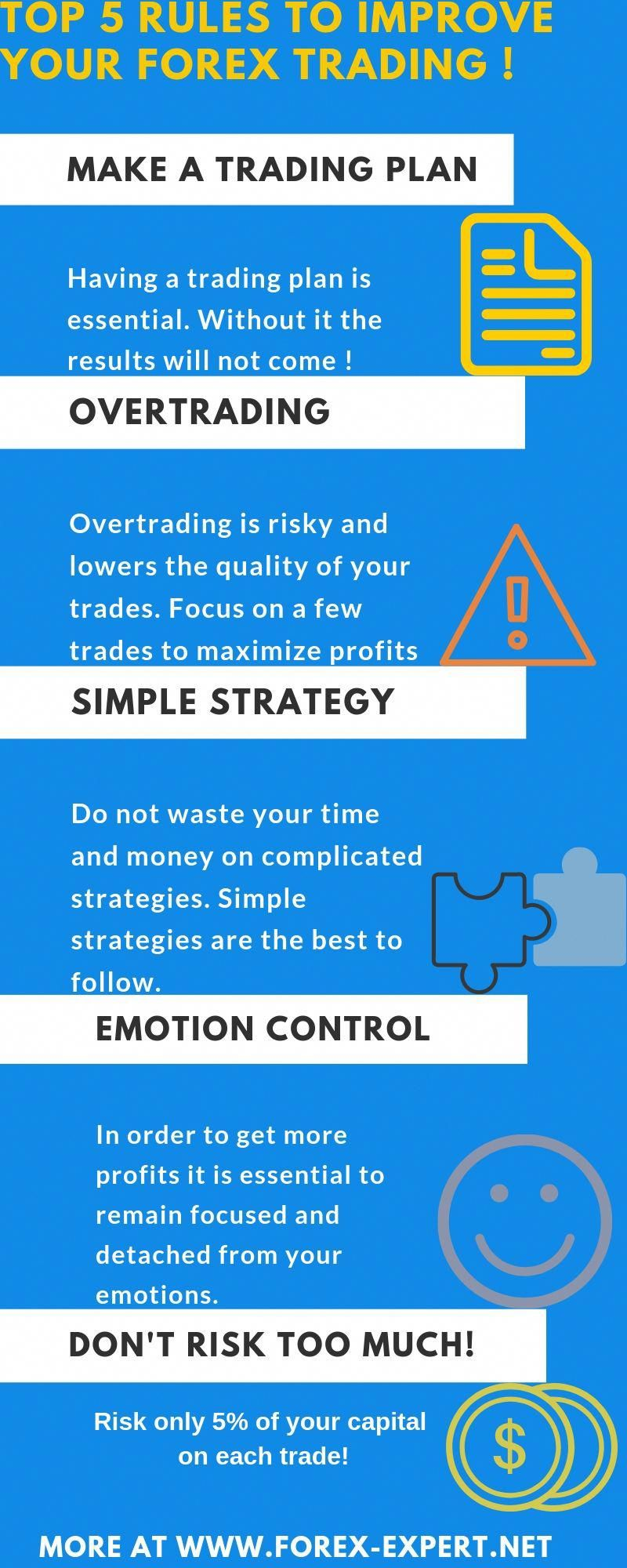 My Top 5 Rules To Improve Your Forex Trading Forex Strategy
