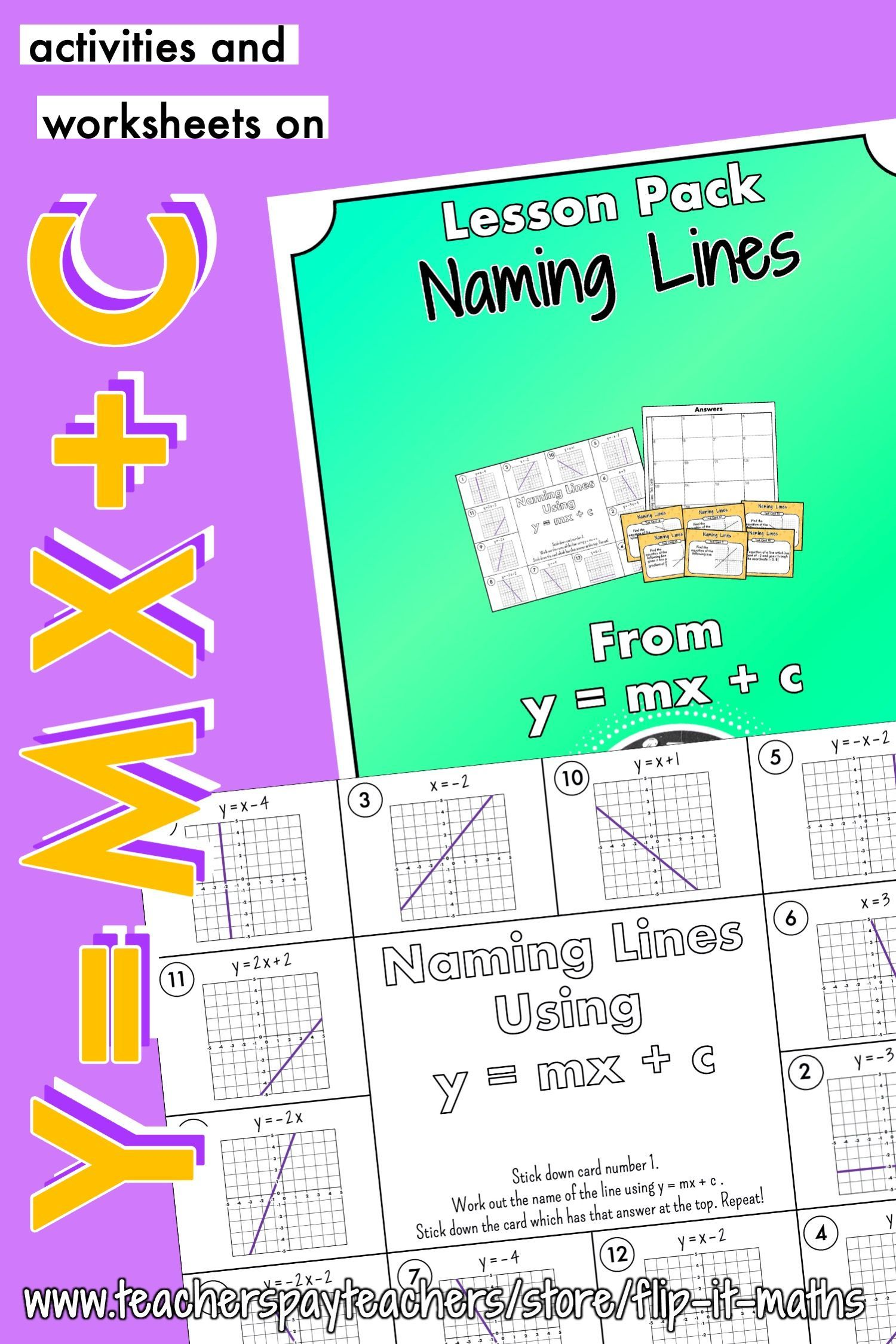 Naming Lines Using y=mx c