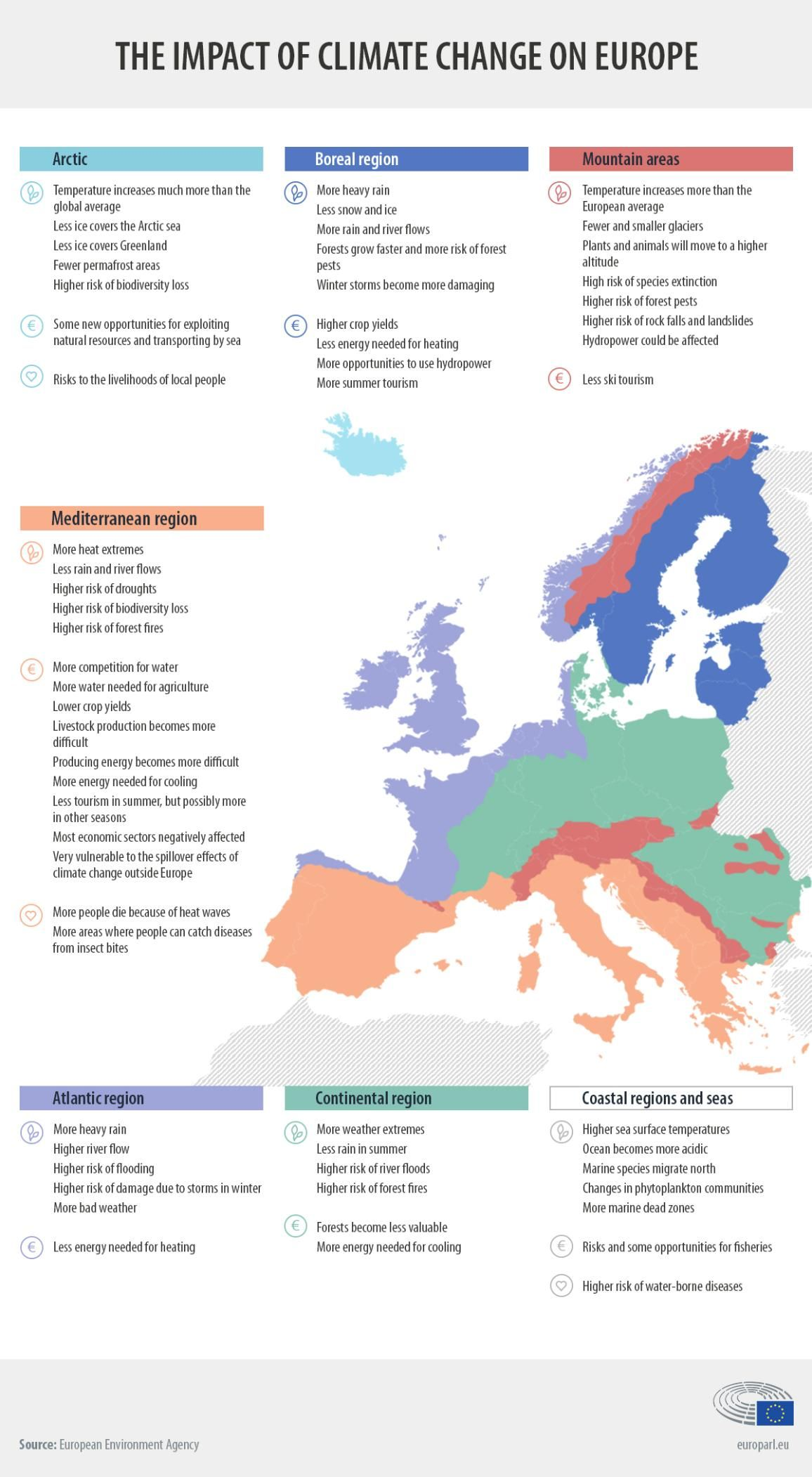 Infographic How Climate Change Is Affecting Europe News