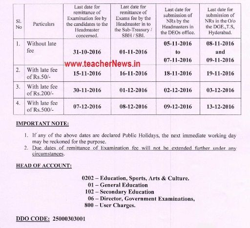 TS 10th Exam Fee Dates 2017 SSC Exam Fee Last Date March 2017 - income certificate form
