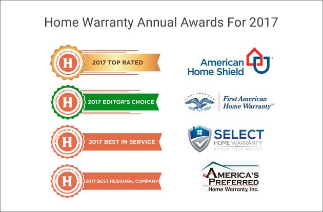 Winners Of The Annual Home Warranty Awards For 2017 With Images Home Warranty Home Shield Home Warranty Plans