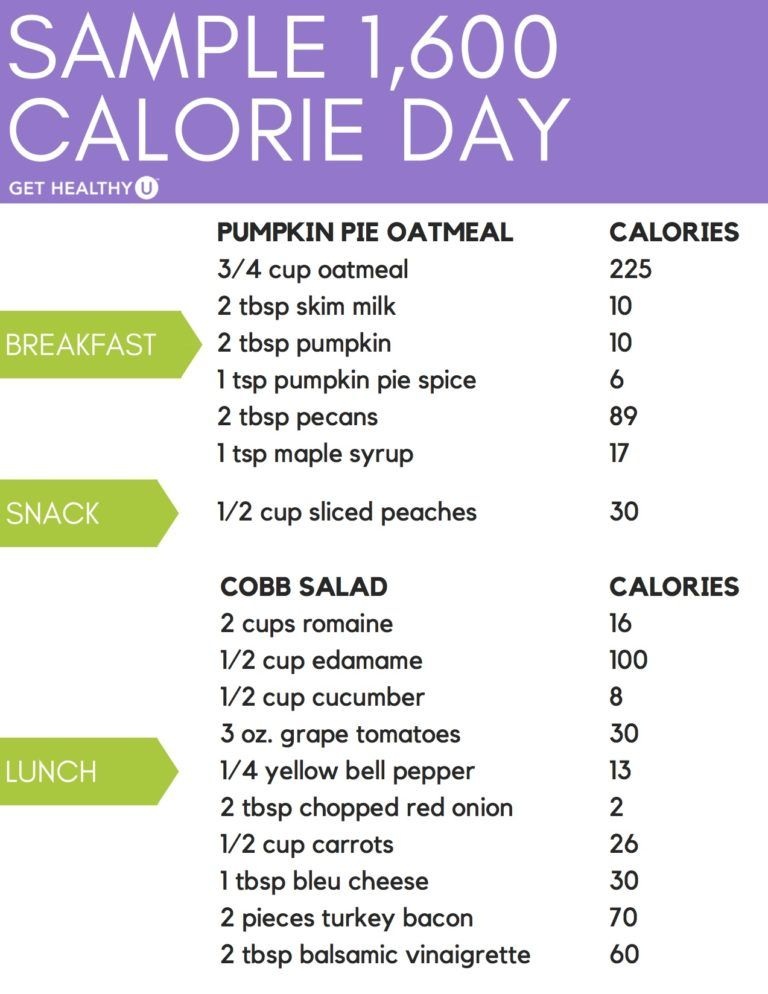 How to lose 10 pounds in 1 month 1600 calorie meal plan