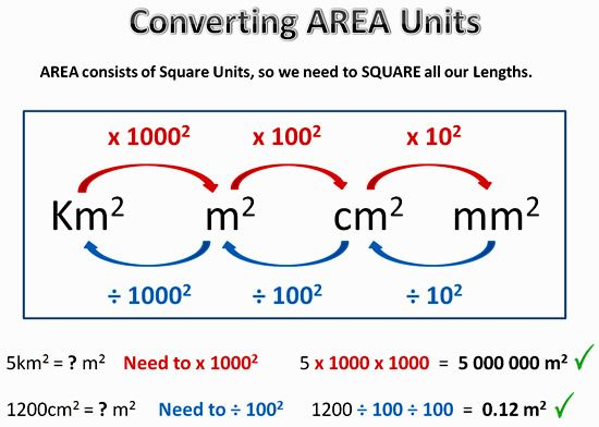 Metric Conversion Two Area Homeschooling Pinterest Math