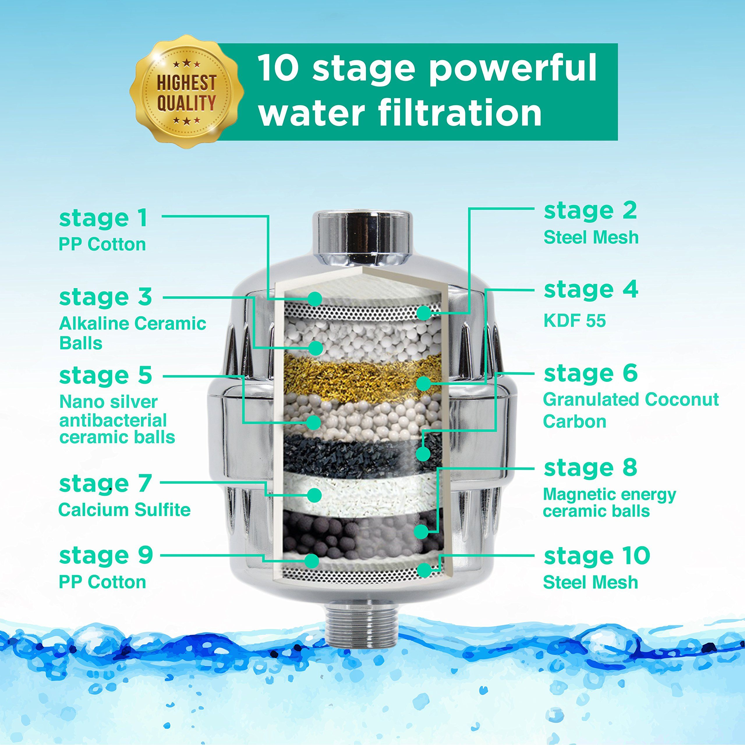 Ultra Shower Filter With 2 Replaceable 10 Stage Hard Water Purifier Cartridge Shower Filter Water Purifier Hard Water