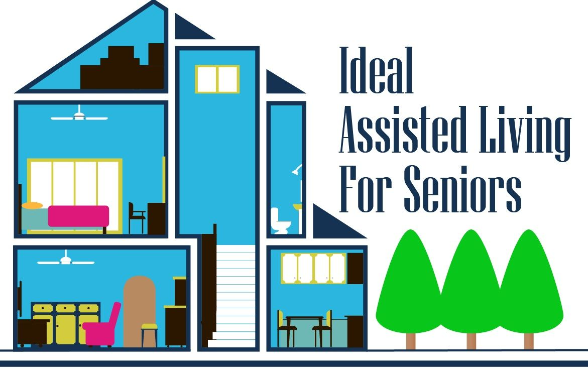 Ideal Assisted Living In OKC. We have pointed out some