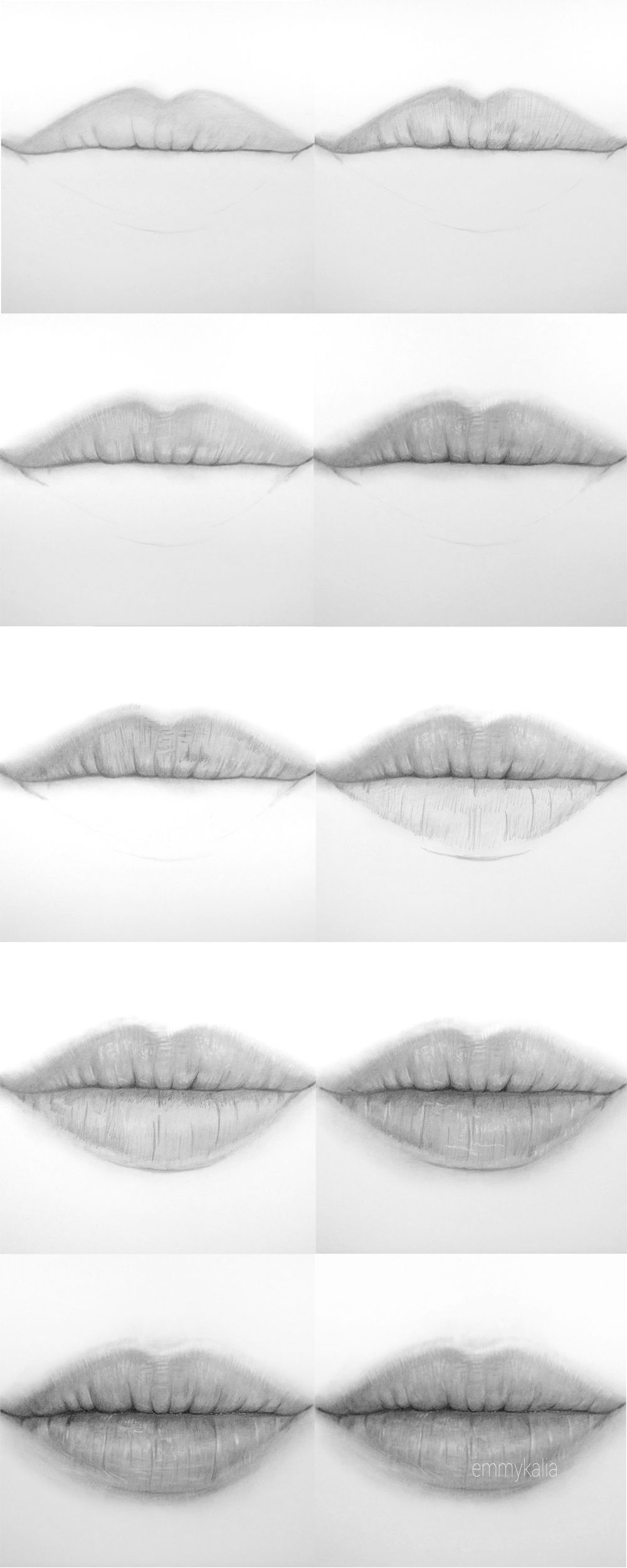 Pin by sydney on drawing steps mouth drawing pencil drawings