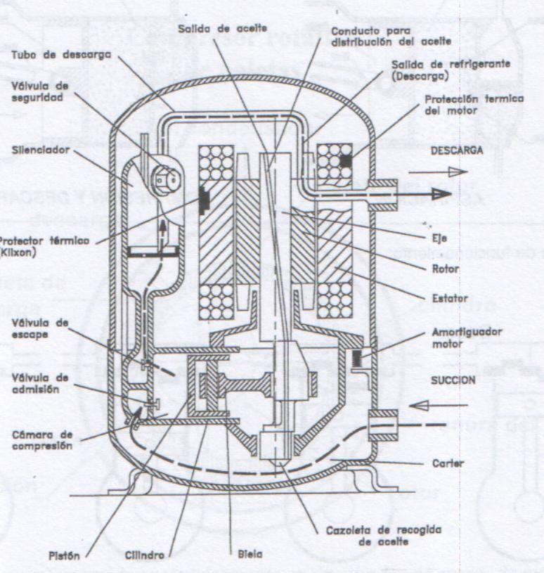 Pin De Patrick Weerasinghe En Compression Aire Acondicionado