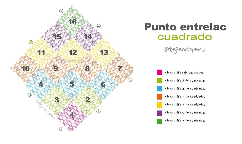 Punto entrelac trenzado - Tejiendo Perú | croché | Pinterest | Perú ...