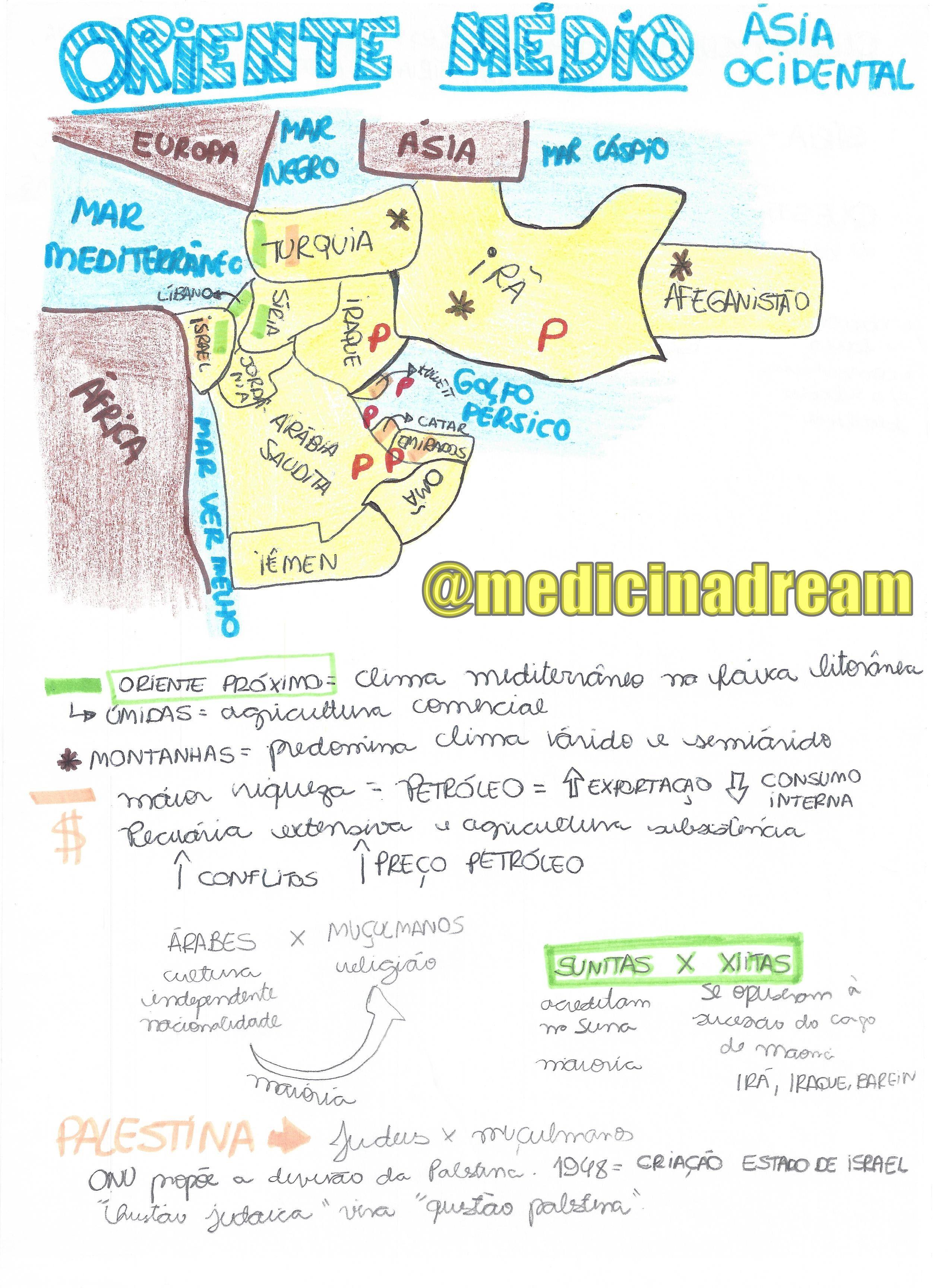 Geografia Geografia Mapa Conceitual Mapas Mentais