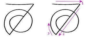 Significato simboli reiki