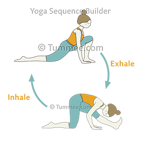 Crescent Low Lunge Hamstring Stretch Flow Yoga Anjaneyasana Ardha Hanumanasana Vinyasa Yoga Sequences Benefits Variations And Sanskrit Pronunciation T Ashtanga Yoga Bikram Yoga Yoga Breathing