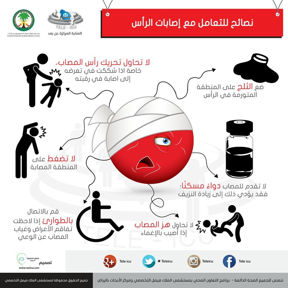 Pin By Khalid Saeed On نصائح Alpl Places To Visit First Aid