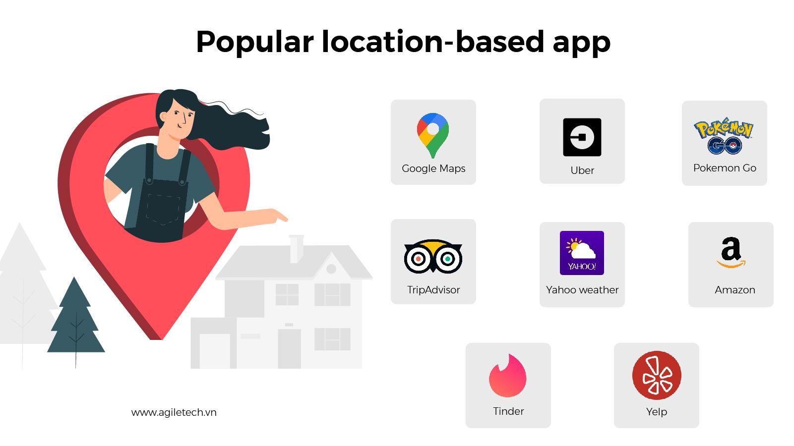 uber dating app