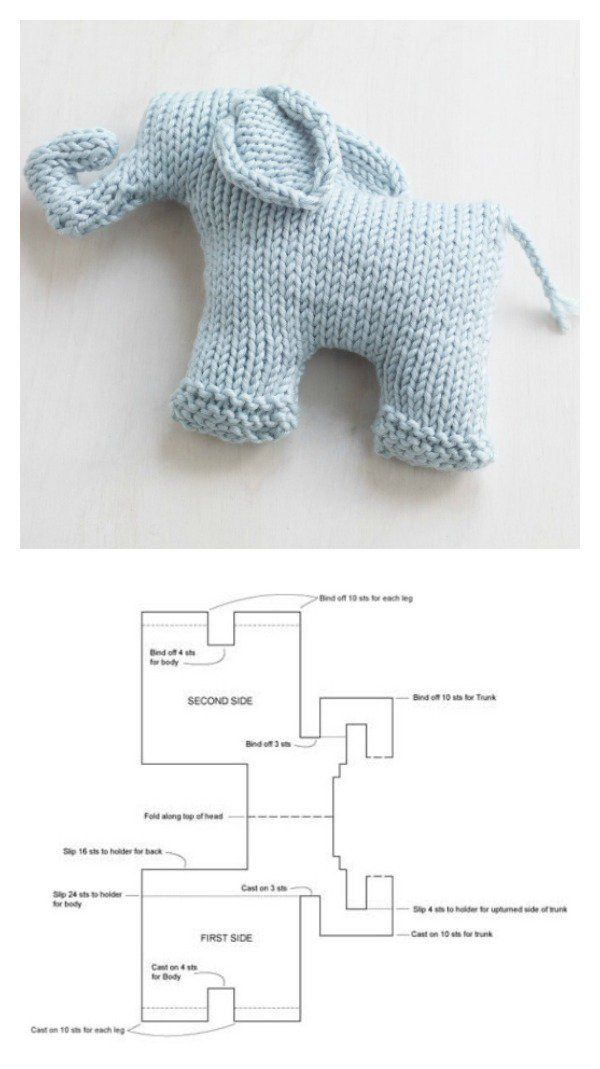 Knitting Elephant Toy Free Patterns | Juguetes y Curiosidad