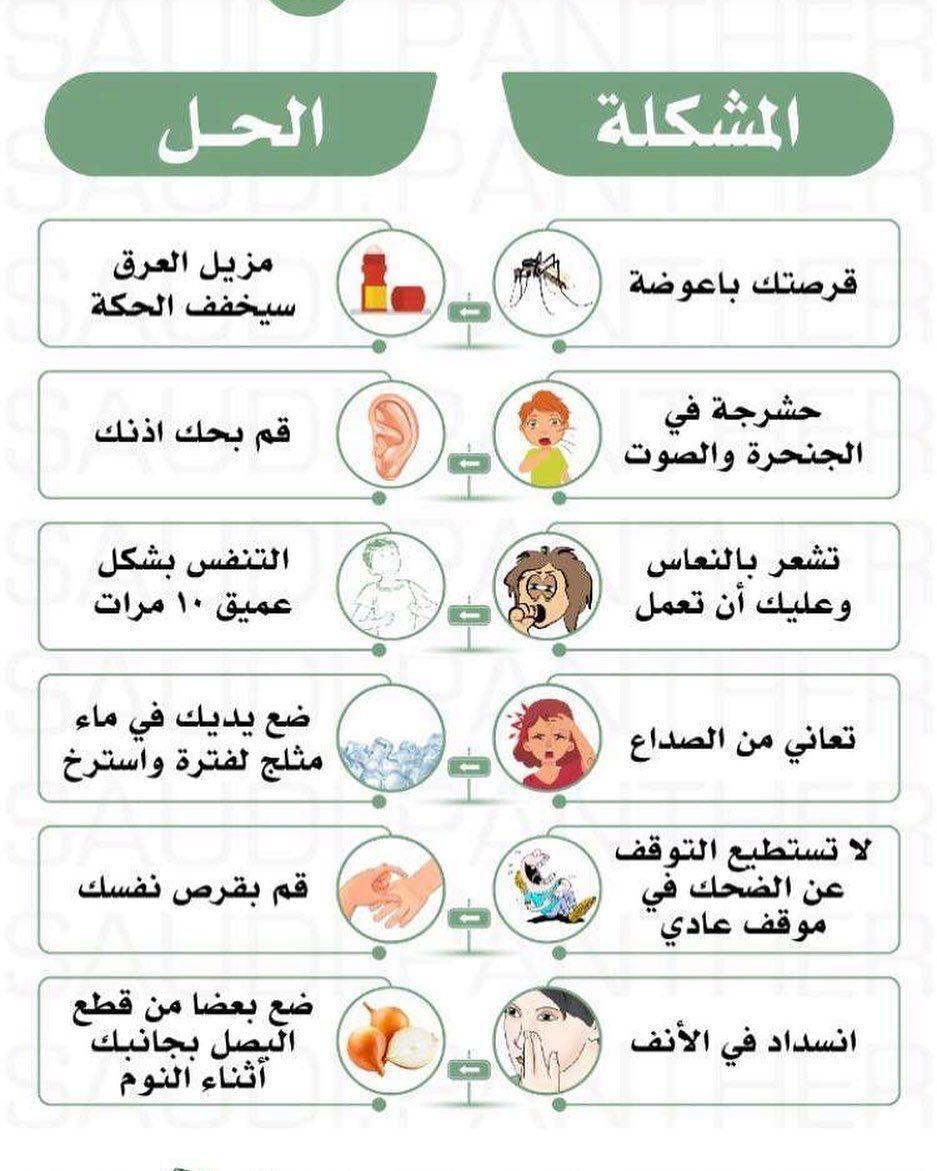 عنايه فوائد مشكله لايك و شير اكسبلو Alai