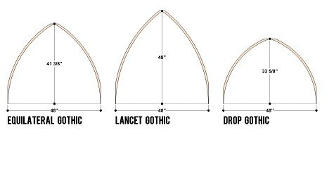Image Result For Gothic Arch Blue Stockings Rh Ca Stone Diagram Ancient
