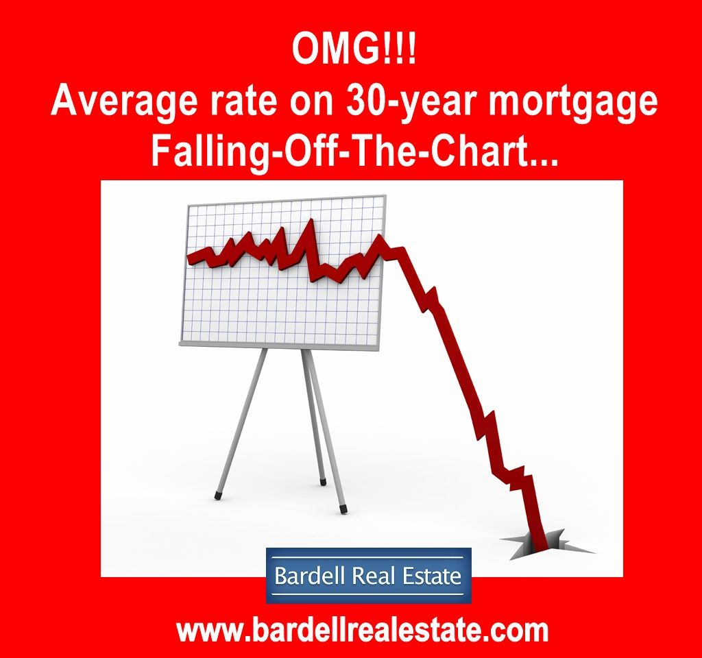 Attention Attention It S Time To Buy A Property In Orlando Fl Mortgage Rates Are Falling Out Of The Chart Mo Solar Panel Installation Solar Panels Roofing